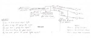 TLPA system block diagram